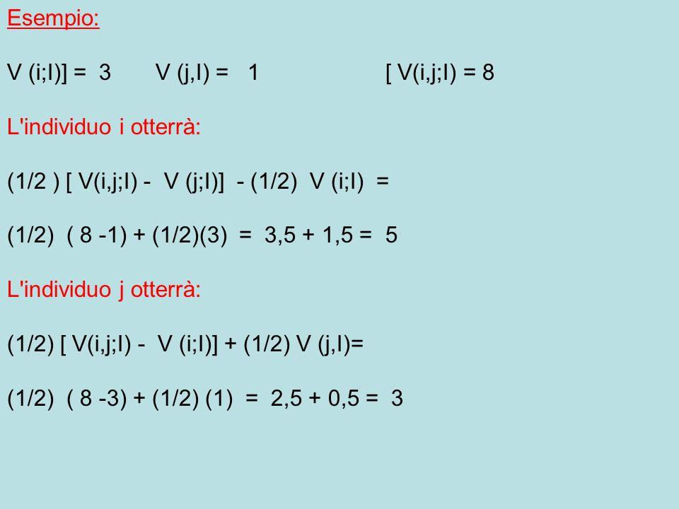 Esempio: V (i;I)] = 3 V (j,I) = 1 [ V(i,j;I) = 8. L individuo i otterrà: